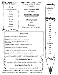 small resolution of 20 Best 2nd Grade Grammar Worksheets images on Worksheets Ideas
