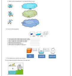 10 Best Fun Grade 6 Science Worksheets images on Worksheets Ideas [ 3042 x 2150 Pixel ]
