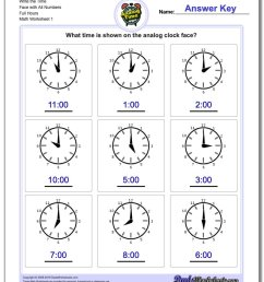 Telling Analog Time - Dad's Worksheets on Worksheets Ideas 7136 [ 1100 x 880 Pixel ]