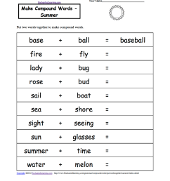 Spelling Worksheets: Summer K-3 Theme Page At on Worksheets Ideas 9783 [ 1649 x 1275 Pixel ]