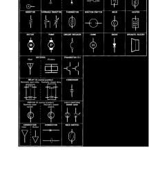 acura honda workshop manuals integra gs r coupe l cc l component information diagrams honda crx fuse box wiring diagrams [ 918 x 1188 Pixel ]