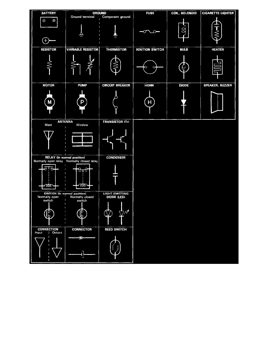 hight resolution of acura honda workshop manuals integra gs r coupe l cc l component information diagrams honda crx fuse box wiring diagrams