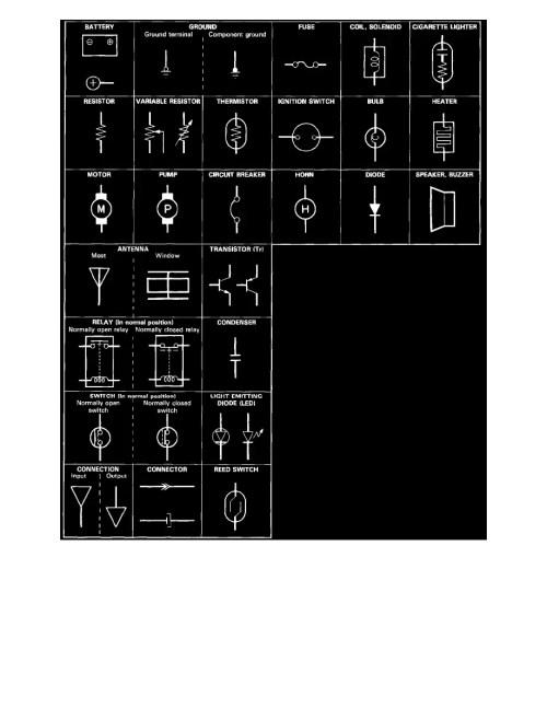 small resolution of acura honda workshop manuals integra gs r coupe l cc l component information diagrams honda crx fuse box wiring diagrams