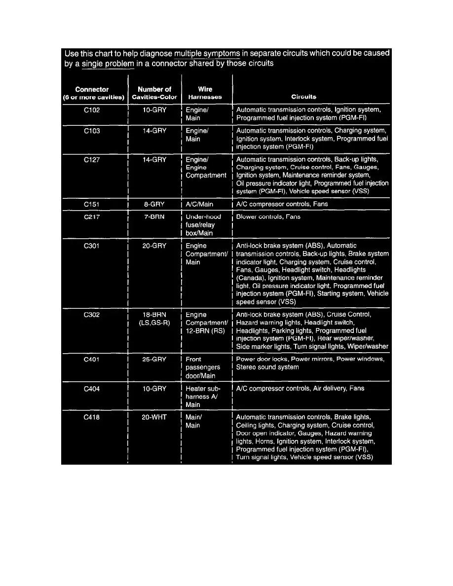 medium resolution of 91 acura integra fuse box diagram