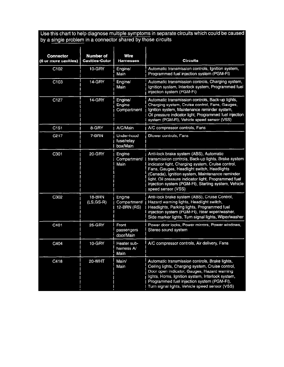 hight resolution of 91 acura integra fuse box diagram