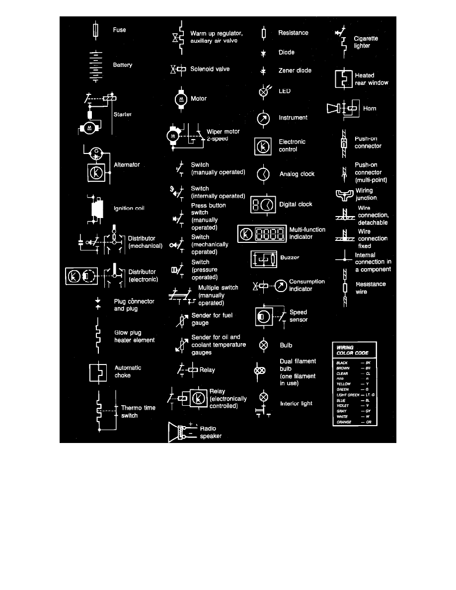 medium resolution of audi workshop manuals u003e 90 quattro 20v canada l5 2309cc 2 3l dohc studebaker wiring diagrams audi 7a wiring diagram