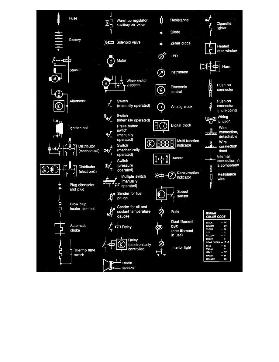 hight resolution of audi workshop manuals u003e 90 quattro 20v canada l5 2309cc 2 3l dohc studebaker wiring diagrams audi 7a wiring diagram