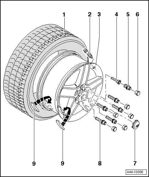 Audi Workshop Manuals > A1 > Wheels and tyres > Wheels