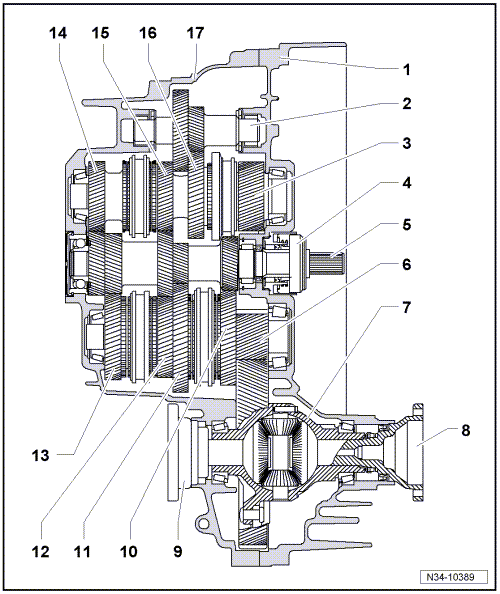 Audi Workshop Manuals > A1 > Power transmission > 6-speed