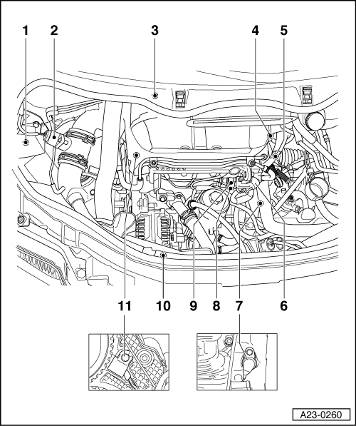 Audi Workshop Manuals > A2 > Power unit > TDI injection