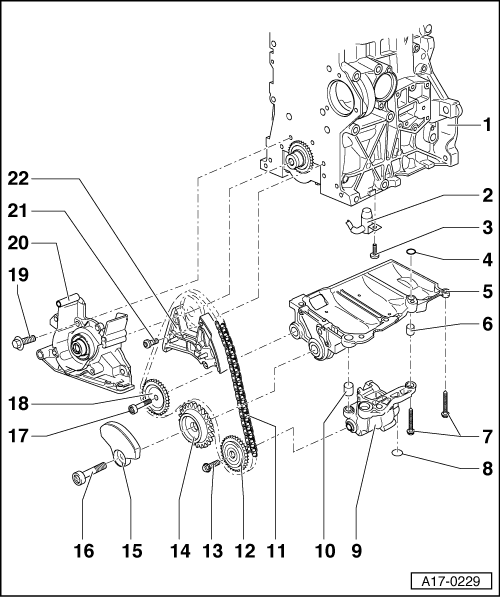 Audi Workshop Manuals > A2 > Power unit > 3-cylinder TDI
