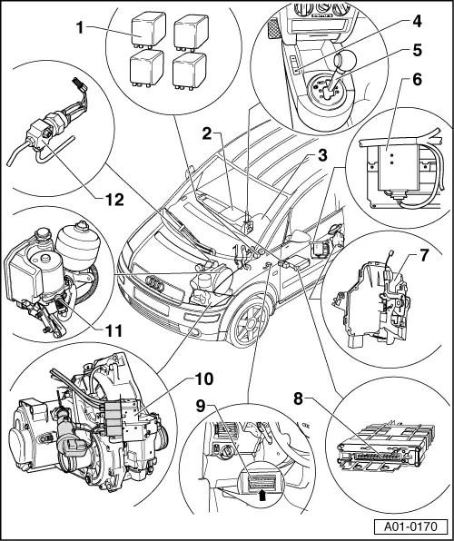 Audi A2 Fuse Box Electrical Circuit Electrical Wiring Diagram