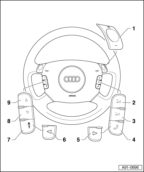 Audi Workshop Manuals > A3 Mk1 > Vehicle electrics > Radio
