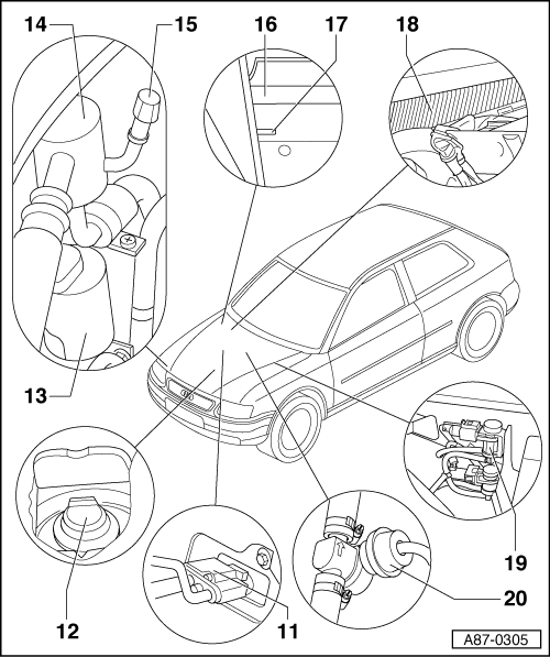 Audi Workshop Manuals > A3 Mk1 > Heating, ventilation, air