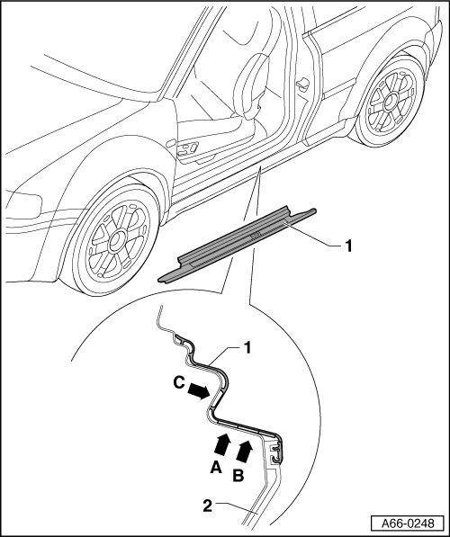 Audi A3 Body Panels