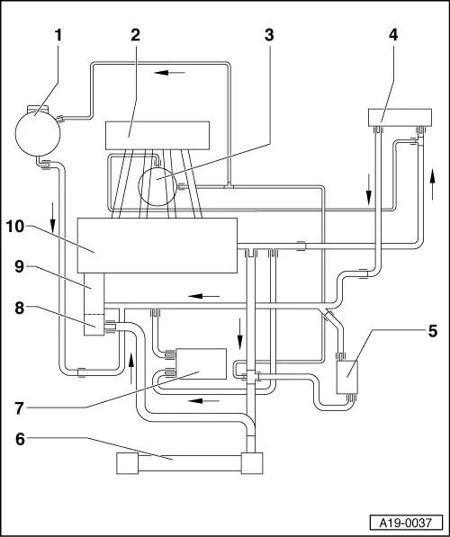 Audi Workshop Manuals > A3 Mk1 > Power unit > 4-Cylinder