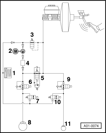 Audi Workshop Manuals > A3 Mk1 > Running gear, Self