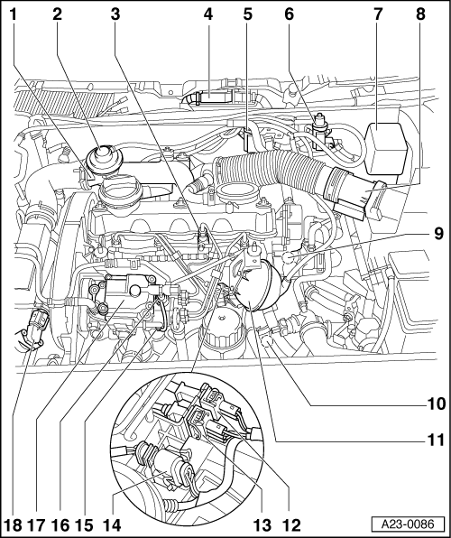 Audi Workshop Manuals > A3 Mk1 > Power unit > TDI
