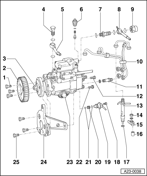 Audi Workshop Manuals > A3 Mk1 > Power unit > TDI