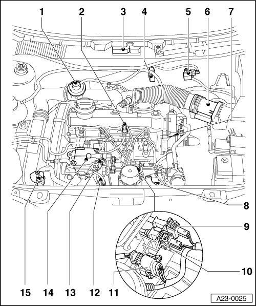 Audi Workshop Manuals > A3 Mk1 > Power unit > Diesel