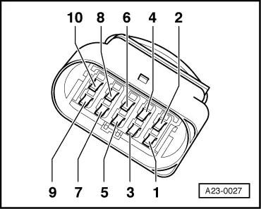 Audi Workshop Manuals > A3 Mk1 > Power unit > Diesel