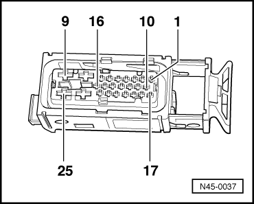 Audi Workshop Manuals > A3 Mk1 > Brake system > ABS, ADR