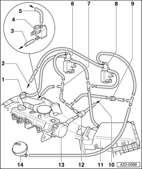 Audi Workshop Manuals > A3 Mk1 > Power unit > 4-cyl