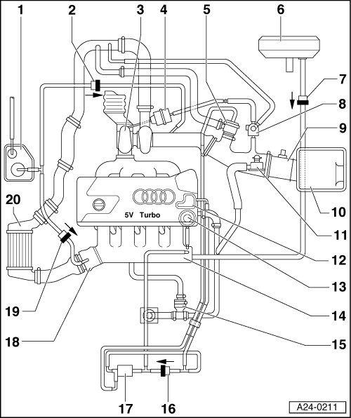 Audi A3 8l Engine Diagram