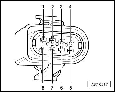 Audi Workshop Manuals > A3 Mk1 > Power transmission