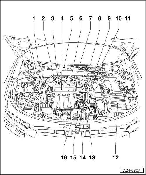 Audi Workshop Manuals > A3 Mk2 > Power unit > Simos