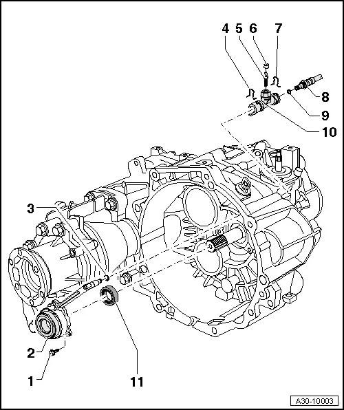 Audi A3 6 Speed Manual