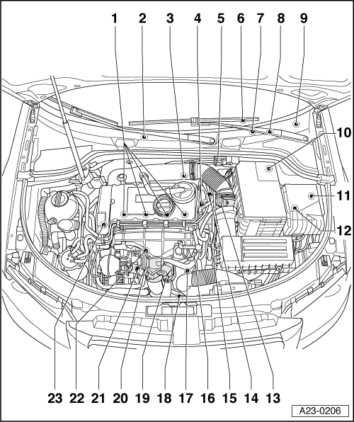 Vw 2 5 Engine Diagram Vw Jetta Engine Parts View Wiring