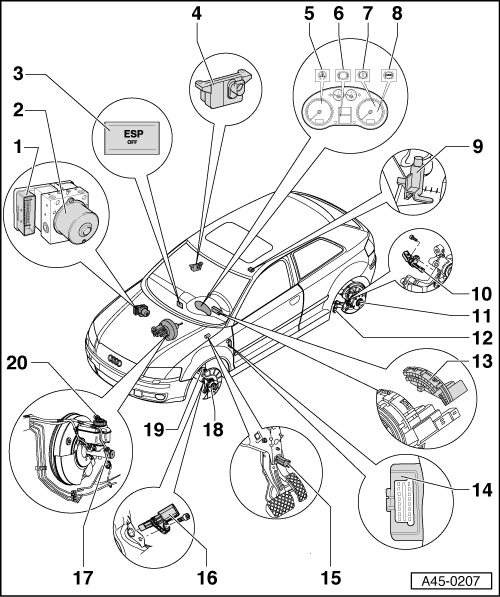 Audi Workshop Manuals > A3 Mk2 > Brake system > ABS, ADR