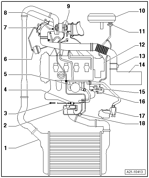 Audi 8 Cylinder Engine Diagram, Audi, Free Engine Image
