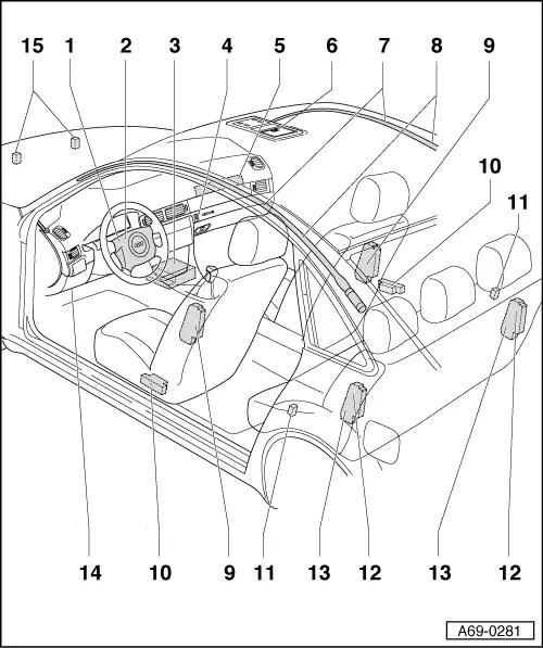 Service manual [Remove Driverside Airbag 1995 Audi