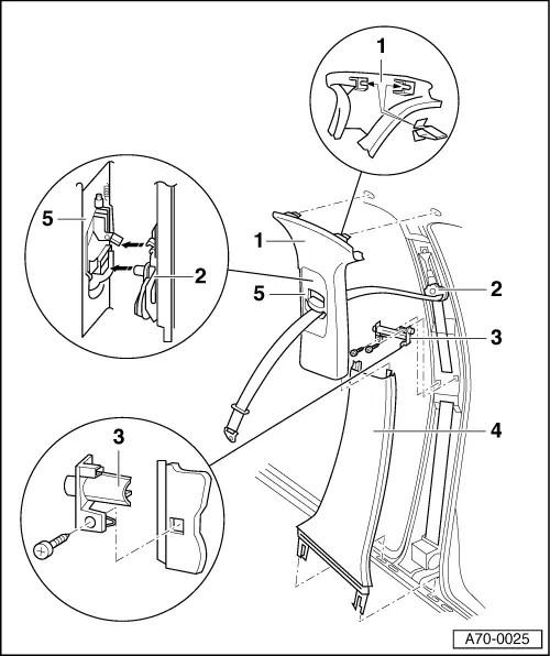 Audi Workshop Manuals > A4 Mk1 > Body > General Body