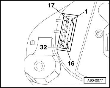 Audi Workshop Manuals > A4 Mk1 > Vehicle electrics