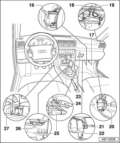 Audi Workshop Manuals > A4 Mk1 > Heating, ventilation, air