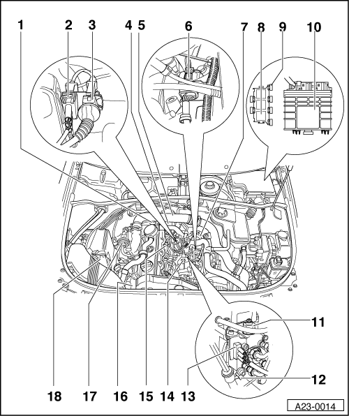 Audi Workshop Manuals > A4 Mk1 > Power unit > #Diesel