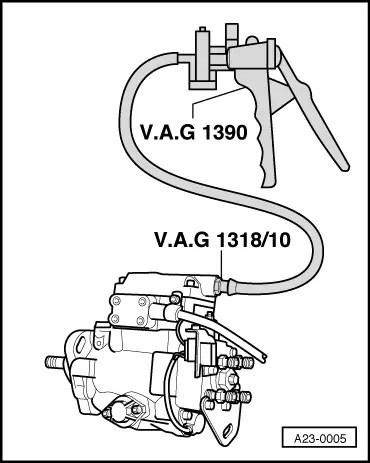 Audi Workshop Manuals > A4 Mk1 > Power unit > #Diesel