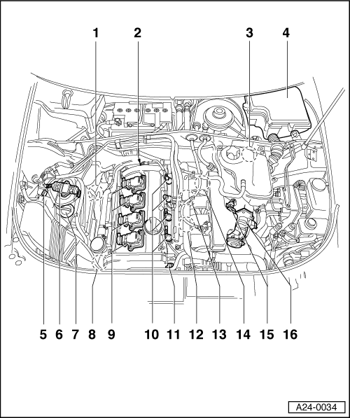Audi Workshop Manuals > A4 Mk1 > Power unit > Motronic
