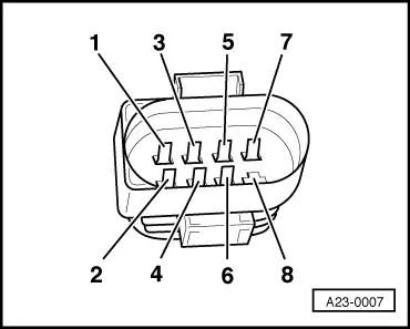 Audi Workshop Manuals > A4 Mk1 > Power unit > TDI diesel