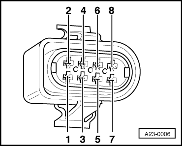 Audi Workshop Manuals > A4 Mk1 > Power unit > TDI