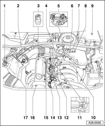 Audi Workshop Manuals > A4 Mk1 > Power unit > Simos
