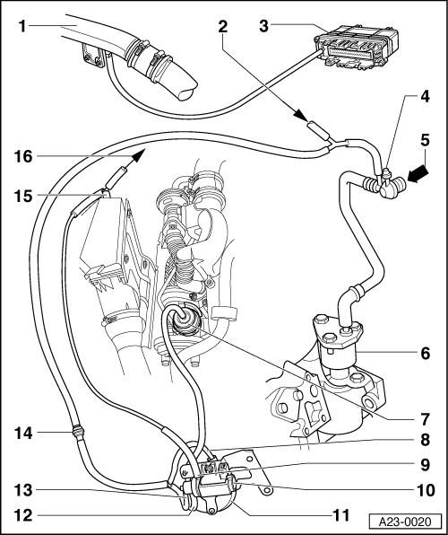 audi a4 exhaust system diagram wiring for two way light switch uk workshop manuals > mk1 power unit 4-cylinder diesel direct injection engine (tdi ...