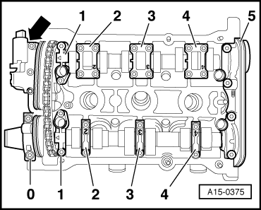 Audi Workshop Manuals > A4 Mk1 > Power unit > 6-cylinder