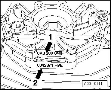 Audi A6 / A7 Klub Polska [ MANUAL+Q] kod skrzyni biegów.