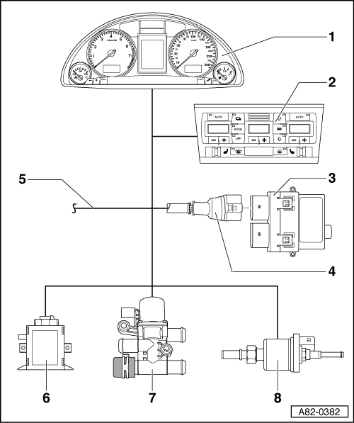 Audi Workshop Manuals > A4 Mk2 > Heating, ventilation, air