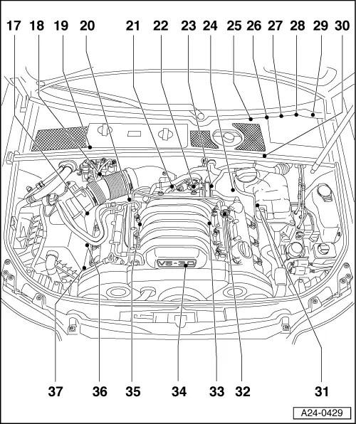 Audi Workshop Manuals > A4 Mk2 > Power unit > Motronic