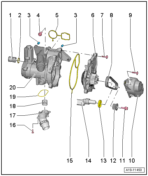 Audi Workshop Manuals > A4 Mk3 > Power unit > 4-cylinder
